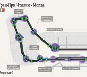 Нажмите на изображение для увеличения Название: formula-1-monza.jpg Просмотров: 4 Размер:91.9 Кб ID:851240