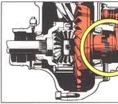 Нажмите на изображение для увеличения Название: unimog_diff_lock.jpeg Просмотров: 42 Размер:55.3 Кб ID:568730