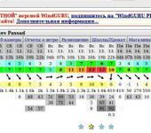 Нажмите на изображение для увеличения Название: wind.jpg Просмотров: 20 Размер:51.0 Кб ID:852287