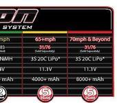 Нажмите на изображение для увеличения Название: 3707-3708-speed-chart_m.jpg Просмотров: 37 Размер:55.1 Кб ID:854298