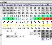 Нажмите на изображение для увеличения Название: погода.png Просмотров: 23 Размер:11.8 Кб ID:863219