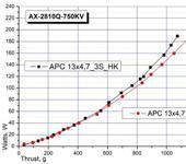 Нажмите на изображение для увеличения Название: AX-2810Q-750KV_HK vs My.jpg Просмотров: 24 Размер:62.9 Кб ID:864622