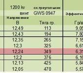 Нажмите на изображение для увеличения Название: zvezda vs treygolnik.jpg Просмотров: 118 Размер:81.3 Кб ID:876950