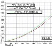 Нажмите на изображение для увеличения Название: HK40A-bs_VS_Wii-ESC_SimonK.jpg Просмотров: 95 Размер:73.2 Кб ID:887394