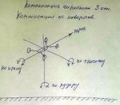 Нажмите на изображение для увеличения Название: гироскопы.jpg Просмотров: 27 Размер:68.6 Кб ID:906649