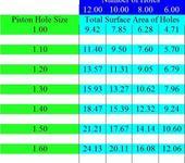 Нажмите на изображение для увеличения Название: pistoncomparison2_chart.jpg Просмотров: 10 Размер:141.4 Кб ID:920549