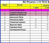 Нажмите на изображение для увеличения Название: RC Phoenix 2013 - Google Chrome.jpg Просмотров: 19 Размер:58.1 Кб ID:922550