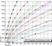 Нажмите на изображение для увеличения Название: RPM_Thrust_14.jpg Просмотров: 640 Размер:108.4 Кб ID:935885