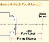 Нажмите на изображение для увеличения Название: flange_dist_and_back_focal.gif Просмотров: 16 Размер:3.6 Кб ID:937694