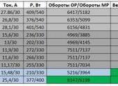 Нажмите на изображение для увеличения Название: excel table.jpg Просмотров: 57 Размер:35.8 Кб ID:940365