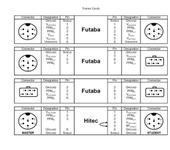 Нажмите на изображение для увеличения Название: futabatrainercords.jpg Просмотров: 76 Размер:73.1 Кб ID:946711