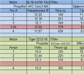 Нажмите на изображение для увеличения Название: APC MR  vs  RC Timer Carbone.jpg Просмотров: 52 Размер:89.9 Кб ID:976055