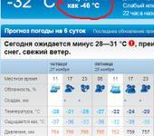 Нажмите на изображение для увеличения Название: Погода.png Просмотров: 60 Размер:50.2 Кб ID:1004245