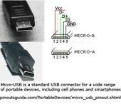 Нажмите на изображение для увеличения Название: micro_usb.jpg Просмотров: 23 Размер:17.9 Кб ID:1008624