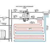 Нажмите на изображение для увеличения Название: схема водяного теплого пола - от котла через группу а.png Просмотров: 52 Размер:76.2 Кб ID:1026326