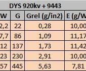 Нажмите на изображение для увеличения Название: Motor_prop_test.png Просмотров: 7 Размер:11.6 Кб ID:1059487