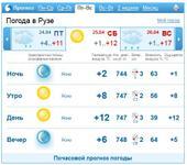 Нажмите на изображение для увеличения Название: Погода в Рузе..png Просмотров: 22 Размер:37.5 Кб ID:1059677