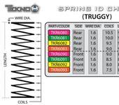 Нажмите на изображение для увеличения Название: SpringChart_Truggy2.jpg Просмотров: 30 Размер:66.1 Кб ID:1072062