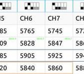 Нажмите на изображение для увеличения Название: 5.8band.png Просмотров: 4154 Размер:58.5 Кб ID:1099115