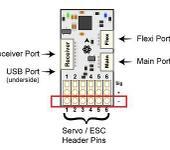 Нажмите на изображение для увеличения Название: Atom-ports.jpg Просмотров: 9 Размер:30.8 Кб ID:1101698