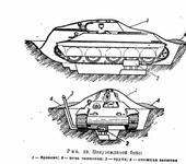 Нажмите на изображение для увеличения Название: tank_pethka_1.jpg Просмотров: 66 Размер:170.3 Кб ID:1102951