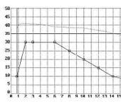 Нажмите на изображение для увеличения Название: Зажигание - curva_02.jpg Просмотров: 44 Размер:34.3 Кб ID:1116385