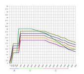 Нажмите на изображение для увеличения Название: Curve 2T_2!.jpg Просмотров: 29 Размер:81.1 Кб ID:1118768