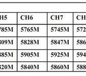 Нажмите на изображение для увеличения Название: freq-table.jpg Просмотров: 22 Размер:47.3 Кб ID:1143948