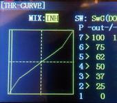 Нажмите на изображение для увеличения Название: thr-curve.jpg Просмотров: 25 Размер:165.7 Кб ID:1155090