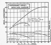 Нажмите на изображение для увеличения Название: G20-23 torque power.png Просмотров: 33 Размер:123.1 Кб ID:1162416
