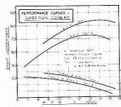 Нажмите на изображение для увеличения Название: G21-46 torque power.png Просмотров: 18 Размер:93.8 Кб ID:1162417