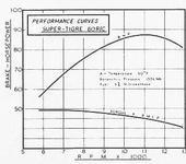 Нажмите на изображение для увеличения Название: V60 torque power.png Просмотров: 18 Размер:89.1 Кб ID:1162418