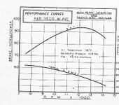 Нажмите на изображение для увеличения Название: kb61 torque power.png Просмотров: 42 Размер:98.4 Кб ID:1162481