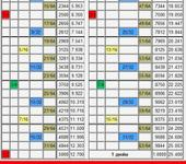Нажмите на изображение для увеличения Название: Таблица перевода дюймов.jpg Просмотров: 142 Размер:107.7 Кб ID:1164508