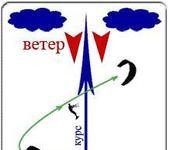 Нажмите на изображение для увеличения Название: lavirovka.gif Просмотров: 98 Размер:5.9 Кб ID:1185514