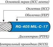 Нажмите на изображение для увеличения Название: rg405.gif Просмотров: 33 Размер:13.2 Кб ID:1189128