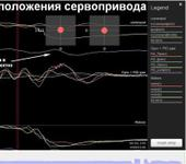 Нажмите на изображение для увеличения Название: feedback wire rus.jpg Просмотров: 7 Размер:47.8 Кб ID:1192394