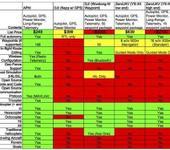 Нажмите на изображение для увеличения Название: Сравнительная таблица преимуществ автопилота Ardupilot .jpg Просмотров: 41 Размер:71.7 Кб ID:1195398