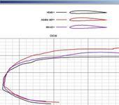 Нажмите на изображение для увеличения Название: Сравнение поляр4.jpg Просмотров: 47 Размер:62.7 Кб ID:1197662