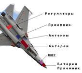 Нажмите на изображение для увеличения Название: SU-35diagram.jpg Просмотров: 754 Размер:70.2 Кб ID:1200366