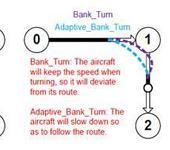 Нажмите на изображение для увеличения Название: acewaypoint_turn_mode_en.jpg Просмотров: 40 Размер:28.2 Кб ID:1222757
