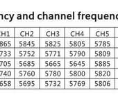 Нажмите на изображение для увеличения Название: EAChine VR7_частоты.png Просмотров: 30 Размер:38.6 Кб ID:1222894