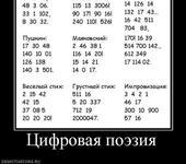 Нажмите на изображение для увеличения Название: 610476_tsifrovaya-poeziya.jpg Просмотров: 211 Размер:63.5 Кб ID:1250561
