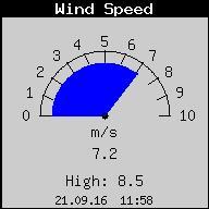 Название: WindSpeed.gif Просмотров: 56  Размер: 4.3 Кб