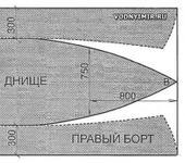 Нажмите на изображение для увеличения Название: лодка из листа алюминия.jpg Просмотров: 158 Размер:130.6 Кб ID:1305734
