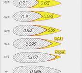 Нажмите на изображение для увеличения Название: fuses_aero.jpg Просмотров: 24 Размер:97.0 Кб ID:1318232