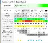 Нажмите на изображение для увеличения Название: Forecast.PNG Просмотров: 11 Размер:46.9 Кб ID:1324589