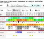 Нажмите на изображение для увеличения Название: Погода.jpg Просмотров: 13 Размер:56.7 Кб ID:1340551