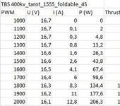 Нажмите на изображение для увеличения Название: TBS 400kv_tarot_1555_foldable_4S.png Просмотров: 13 Размер:5.9 Кб ID:1347688