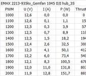 Нажмите на изображение для увеличения Название: EMAX 2213-935kv_Gemfan 1045 DJI hub_3S.png Просмотров: 24 Размер:7.7 Кб ID:1348766